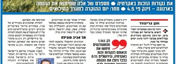 Number of Reservists Receiving Deserved Discounts Sky-Rockets Following Im Tirtzu Report